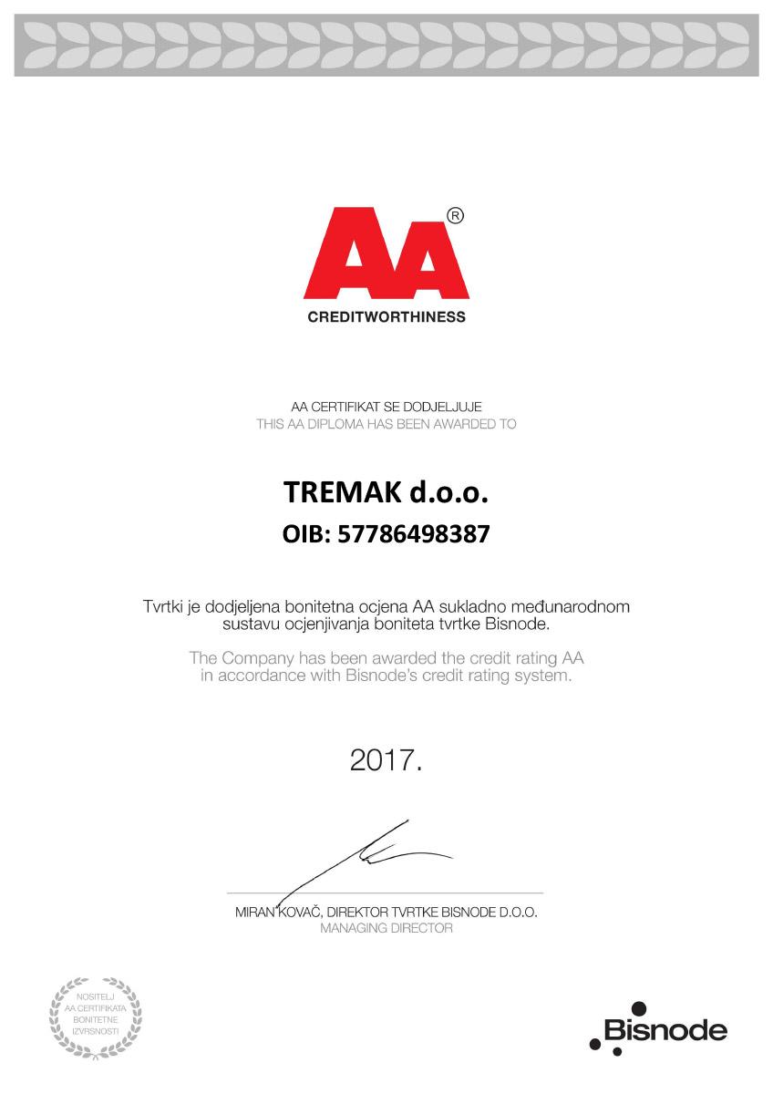 Certificate name